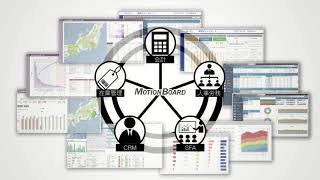 ウイングアーク1st株式会社,MotionBoard,会計フリー